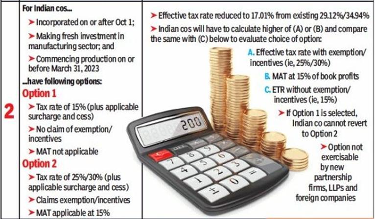 Nirmala Sitharaman, Modi, Corporate, Tax