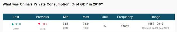 China, economy, US