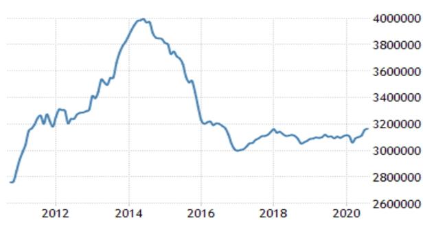 China, US, dollar, economy