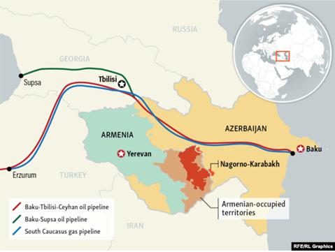 Azerbaijan, Armenia, Turkey, Russia